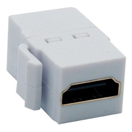 Plug keystone HDMI
