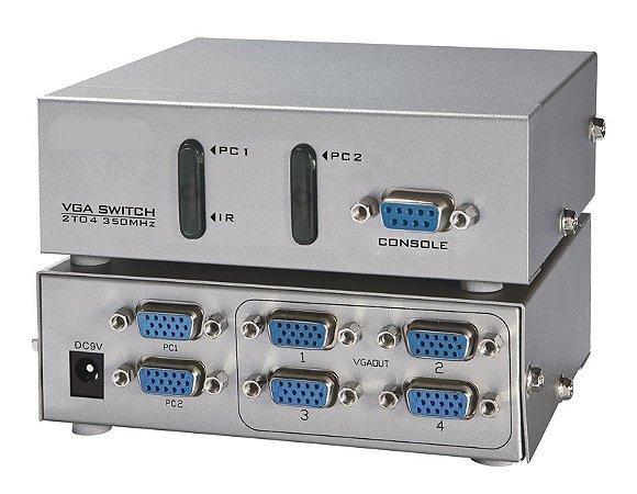 Splitter VGA 2X4 com Controle Remoto