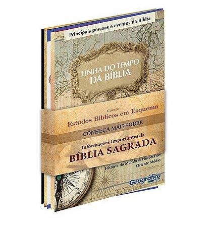 Coleção Estudos Bíblicos em Esquema - Informações Importantes da Bíblia Sagrada