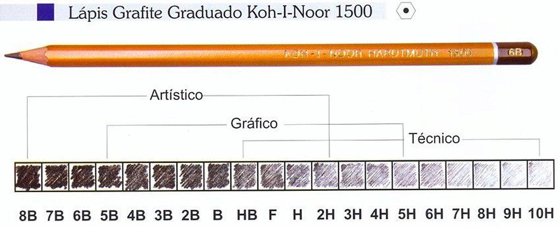 Lápis Graduado Koh I Noor