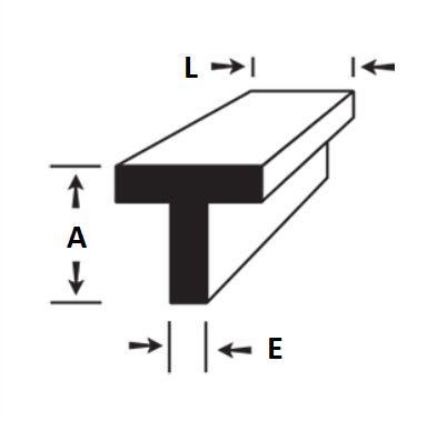 "Perfil ""T"" aluminio com abas iguais 3/4 x 1/16 (1,9cm x 1,58mm)"