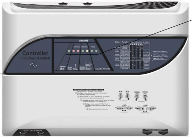 Sistema PRO 2000S-48 - 2.000 W