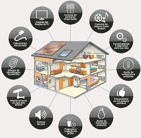 Projetos de Automação - Casa Inteligente