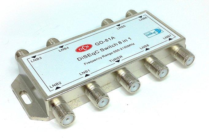 Chave Comutadora Diseqc 8 X 1 - GCN