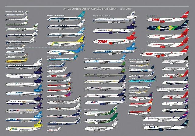 Poster histórico - Jatos da aviação brasileira – outros fabricantes. (86x59cm)
