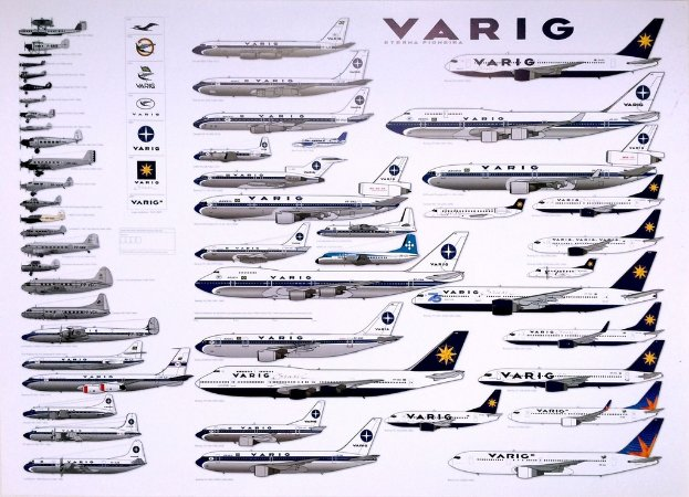 Poster Varig