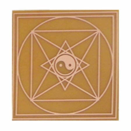 Gráfico Pirâmide de Tao – Fenolite