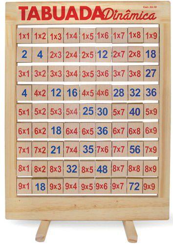 Tabuada Multiplicação Dinâmica Com 81 Peças Giratórias Em Madeira