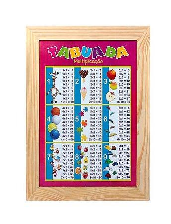 Paineis Sala De Aula Tabuada De Multiplicaçao 38x50cm
