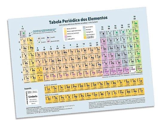 Tabela Periódica - AVULSA