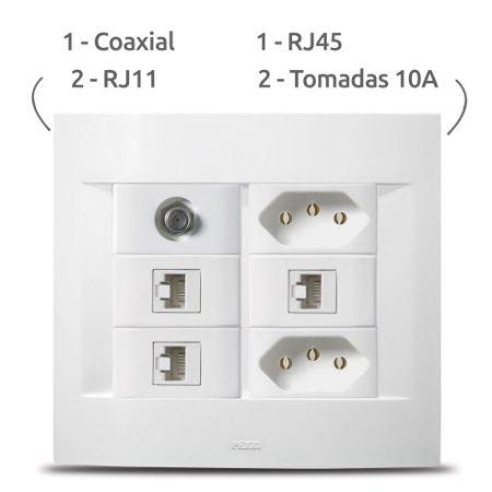 Kit Espelho Completo 4x4 Sublime + Mód. Coaxial + RJ11 + RJ45 + Tomada 10A Pezzi