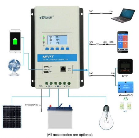 Controlador  MPPT TRIRON 40A 4210N DS2 Epever 100 v 40A 12/24 v