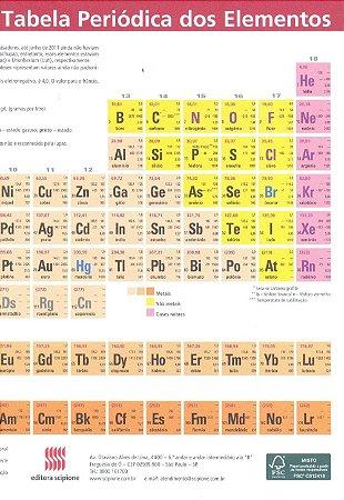 Tabela Periódica Dos Elementos - 3ª Ed.