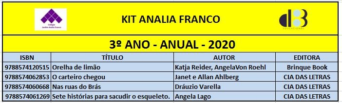 KIT ANALIA FRANCO - 3º ANO ANUAL 2020