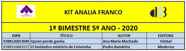 KIT ANALIA FRANCO - 5º ANO - 1º BIMESTRE 2020