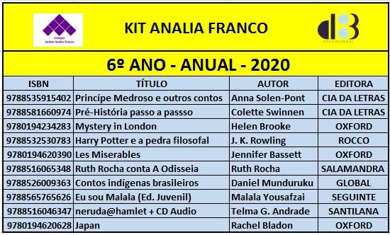 KIT ANALIA FRANCO - 6º ANO ANUAL 2020
