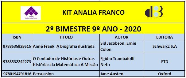 KIT ANALIA FRANCO - 9º ANO - 2º BIMESTRE 2020