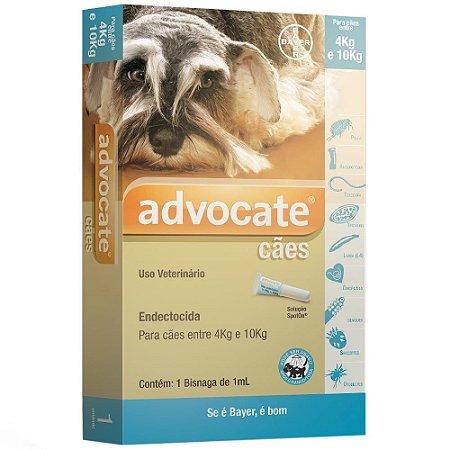 ADVOCATE CAES (P) 0.4 ML