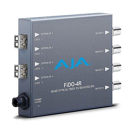 FiDO - conversores SDI / fibra óptica