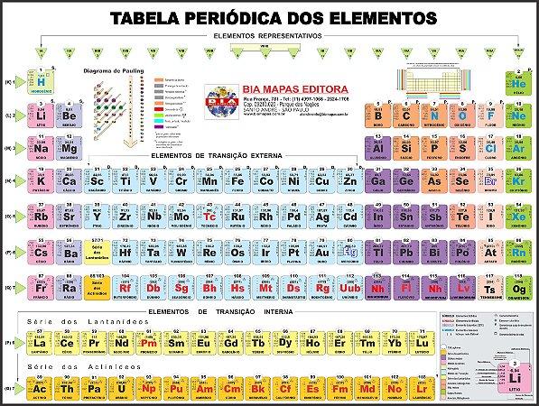 Tabela Periódica de Química - 120x90cm