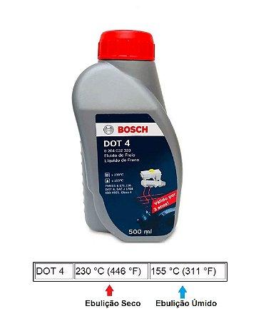 FLUÍDO DE FREIO DOT-4 BOSCH 500 ml