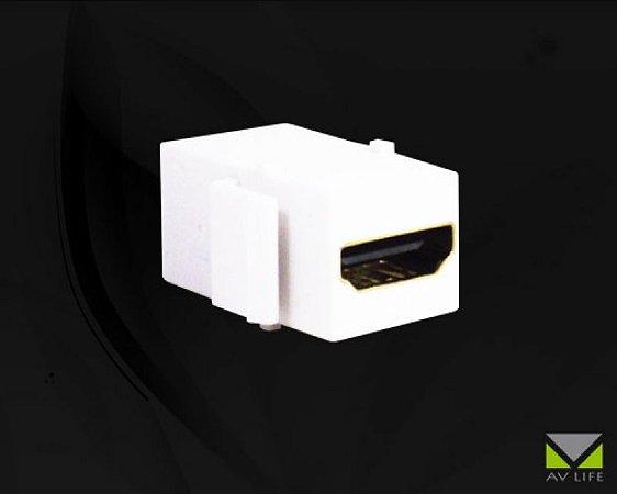 Keystone HDMI
