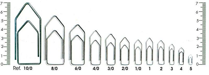 Clips galvanizado 500g. - Bacchi