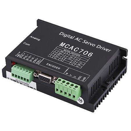 Controlador Driver Motor MCAC706