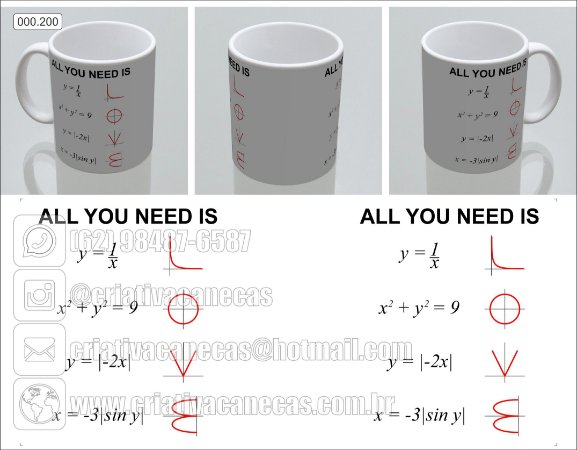 Caneca - All You Need Is