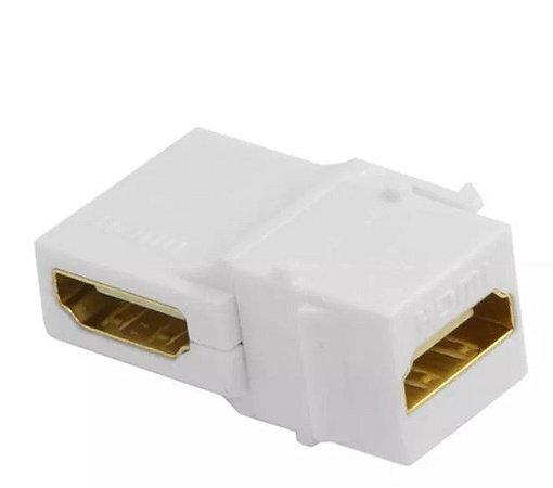Keystone HDMI 90° Graus