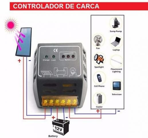 CONTROLADOR DE CARGA 20a 12v -CMP12