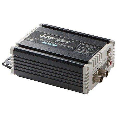 Datavideo DAC-8P HD/SD-SDI para HDMI