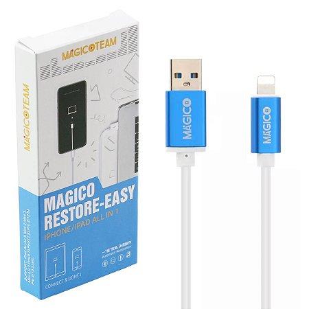 Cabo Magico iPhone iPad DFU