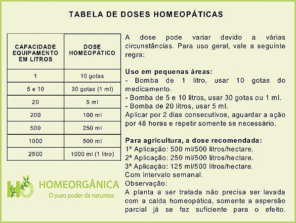 Homeo – Controle Cochonilha