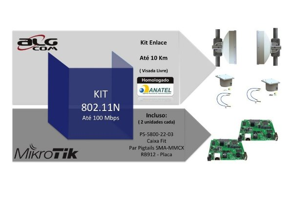 Kit Ponto a Ponto ALGcom Mikrotik 802.11N - 100 Mbps para até 10KM