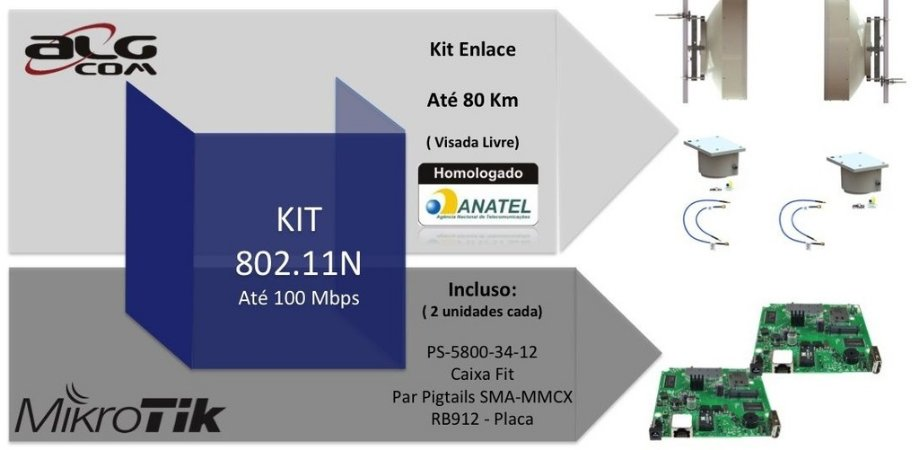 Kit Ponto a Ponto ALGcom Mikrotik 802.11n - 100 Mbps para até 85km