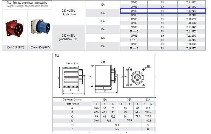 TOMADA EMBUTIR RETA NEGATIVA 32A - 2P+E - 6H - AZ - IP44  TLL32432
