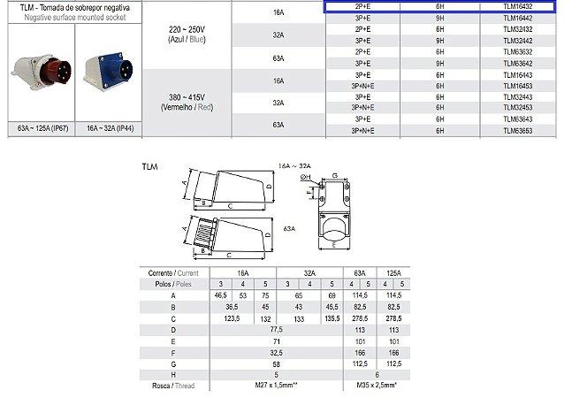 TOMADA DE SOBREPOR NEGATIVA 16A -2P+E -6H-AZ-IP44  TLM16432