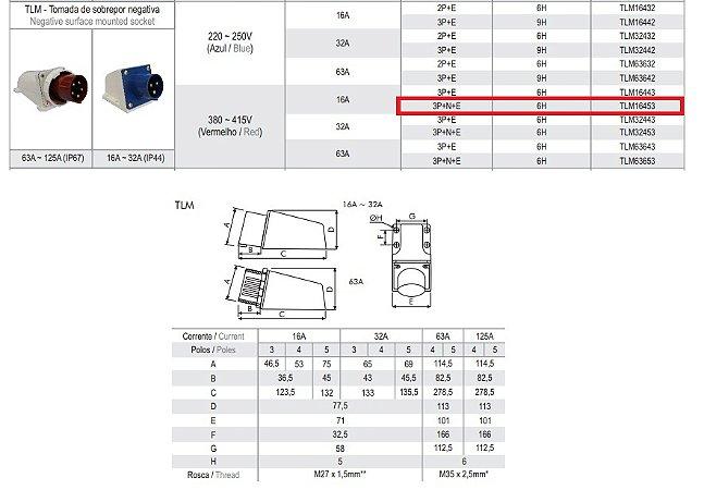 TOMADA DE SOBREPOR NEGATIVA 16A - 3P+N+E- 6H-VM-IP44  TLM16453