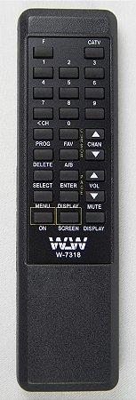 Controle Para Net Remoto Net Analógico WLW-7318