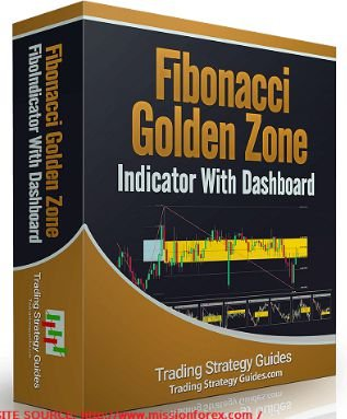 FIBONACCI GOLDEN ZONE