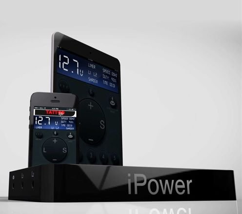 Fonte iPower