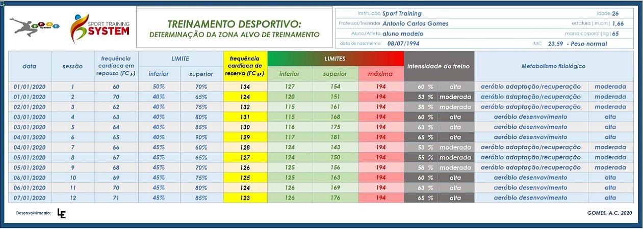 Planilha: Treinamento Desportivo – Determinação da Zona Alvo de Treinamento