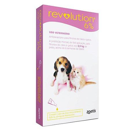 Antipulgas Revolution 15mg - Cães e Gatos de até 2,5Kg
