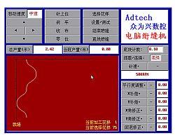 ADT-HFJ sistema de controle CNC para Quilting máquina