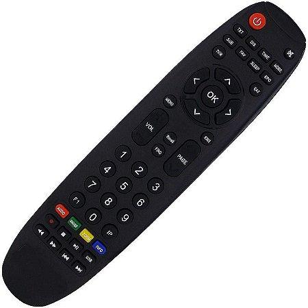 Controle Remoto Receptor Azamérica Beats Full HD