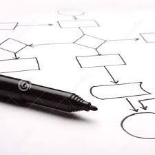 Organização & Métodos - ( mínimo de 03 Horas Técnicas )
