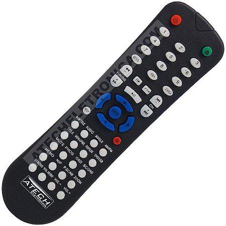 Controle Remoto Home Theater Lenoxx RC-204 / RC-214A / HT-7000 / HT-723 / HT-725 / HT-726A / HT-727