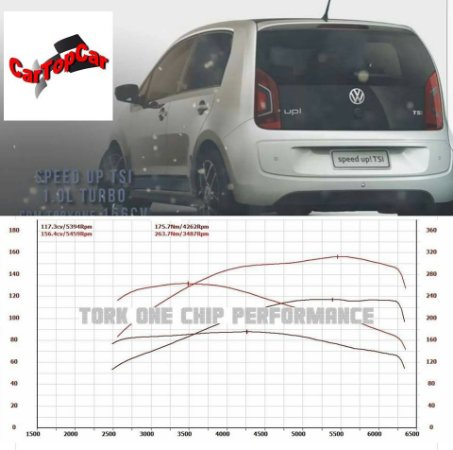 PIGGYBACK (CHIP DE POTÊNCIA) VW UP TSI C/ BLUETOOTH sem TCOFF
