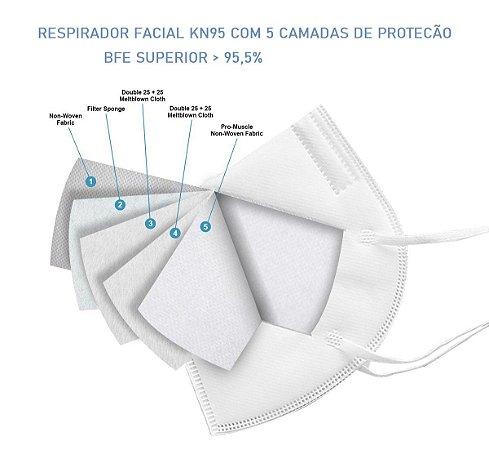 10x Respirador Proteçao KN95 Preta Clip Nasal bfe 95% ffp2 classe S